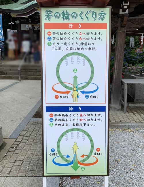 川越八幡宮 茅の輪くぐりの説明看板