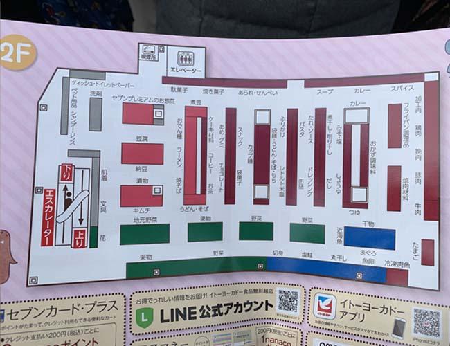 イトーヨーカドー食品館 川越店 2階